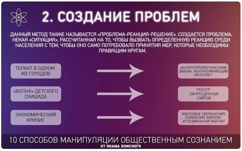 Способы манипуляции общественным сознанием Kq1z8p10