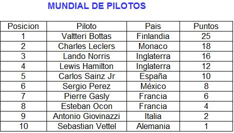 F1  2020 Piloto10