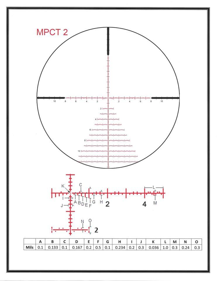 Zero Compromise Optic 27073110