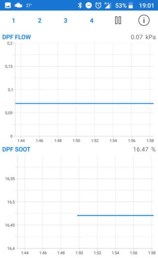 Visualización desde el móvil del porcentaje de saturación de hollín del FAP en tiempo real. Dpf_so10