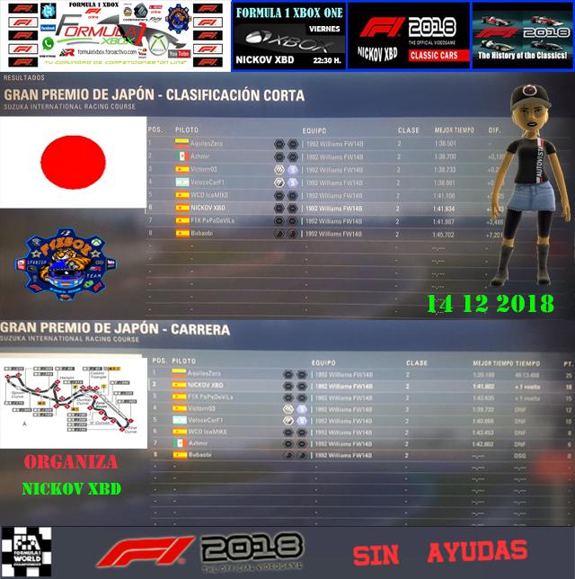 F1 2018 *** CAMPEONATO NIKI LAUDA *** SIN AYUDAS *** RESULTADOS Y PODIUM *** GP DE JAPON *** 14 - 12 - 2018 Result13