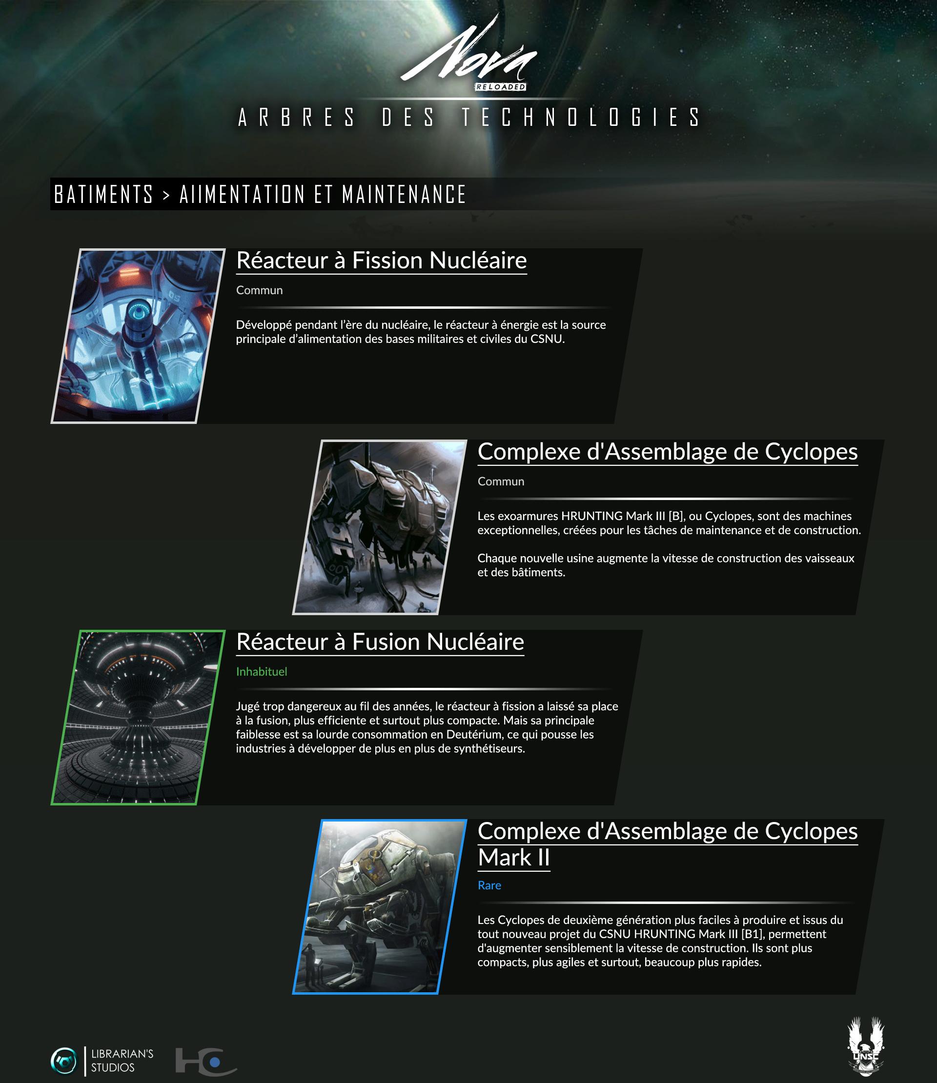 Space Territory #4.1 : Arbre Technologique CSNU : Bâtiments Alimen10