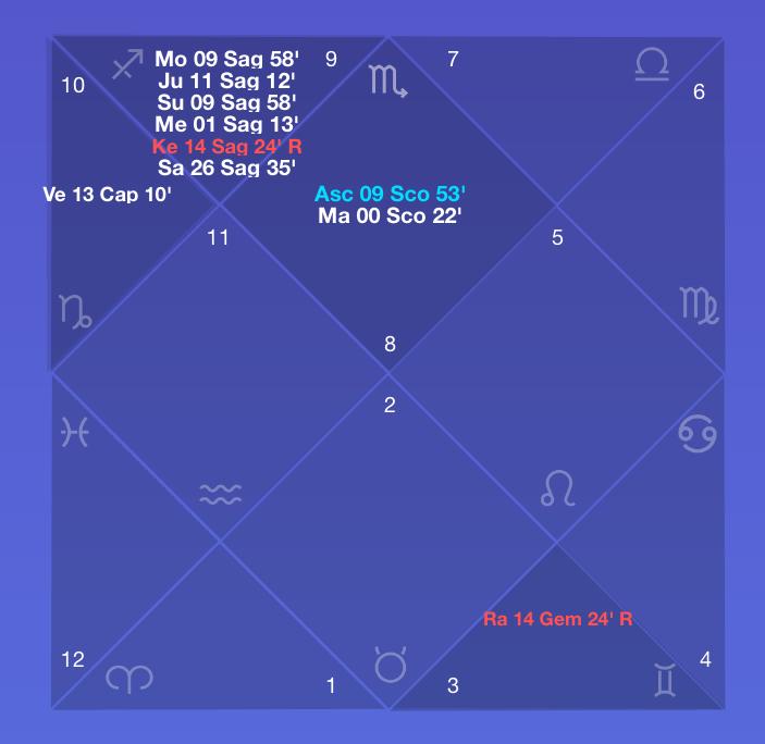 Éclipse du 26 décembre jyotish  20943810