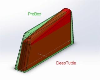 Tout faire avec un ProBox Deeptu10
