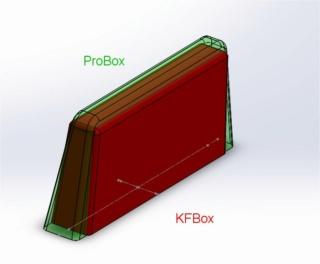 Tout faire avec un ProBox Kfbox10