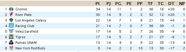 CLASIFICACION Liga BBVA 14b10