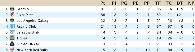 CLASIFICACION Liga BBVA B1311