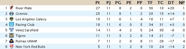 CLASIFICACION Liga BBVA J11b10