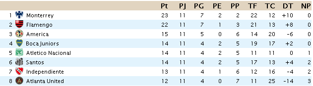 CLASIFICACION Liga Santander J11s10