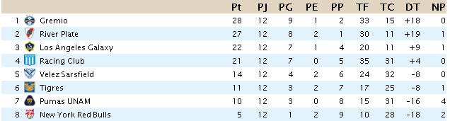 CLASIFICACION Liga BBVA J12b10