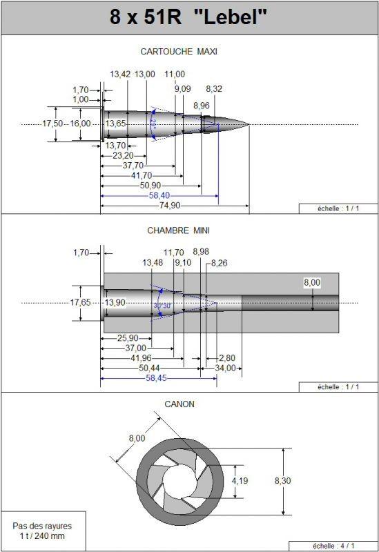 """8mm Lebel - Modifier """"N"""" 510"""