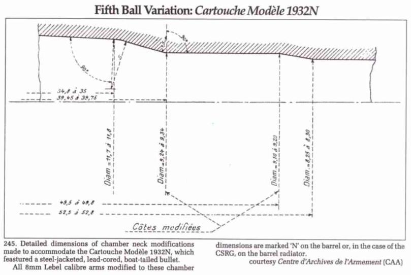 """8mm Lebel - Modifier """"N"""" - Page 2 710"""