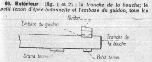 Lebel 1886 M 93 - Tenon de baionette Knipse11
