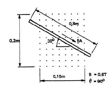 Força Eletromagnética Forza_10