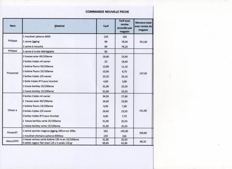 """2015 = Commande """"CLUB"""" N°3 : matériel de pêche ( Neuville Pêche ) - Page 2 Vnf06010"""