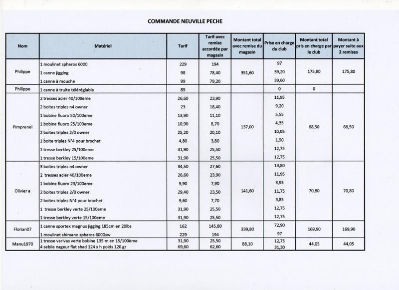 """2015 = Commande """"CLUB"""" N°3 : matériel de pêche ( Neuville Pêche ) - Page 2 Vnf06710"""