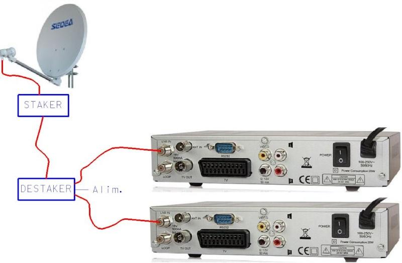 Un singur cablu de coborare si 2 receptoare/Tv, cum? Sta-de10