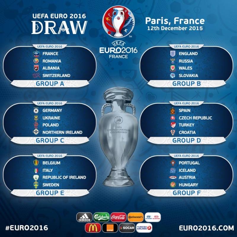UEFA EURO 2016  12346410