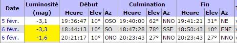 Observation samedi 6 février 2016 Iss17