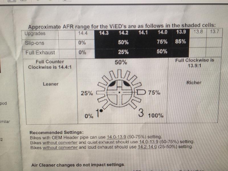 Montage de vieds enrichissement réglable sur IRON 883 Img_4911