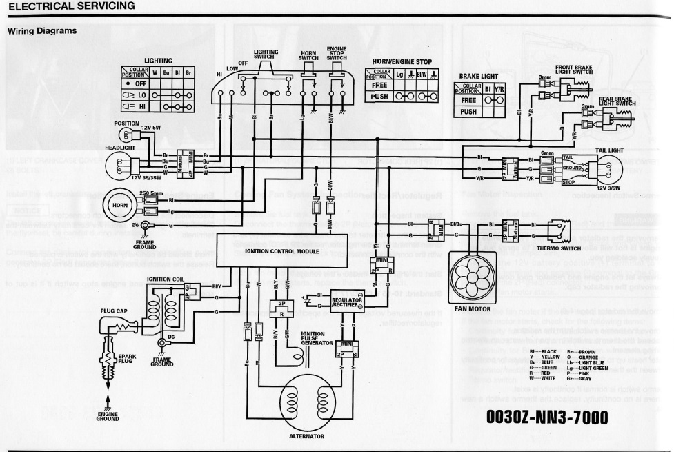Fumee radiateur P3535010