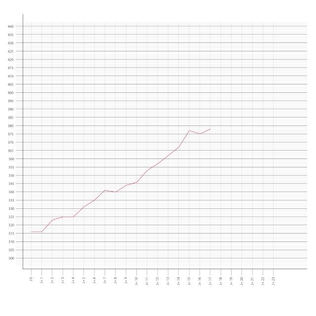 Portée 04 : IKR Kraken / CRV-PVC Europa Courbe15