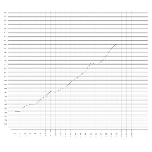 Portée 04 : IKR Kraken / CRV-PVC Europa Courbe18