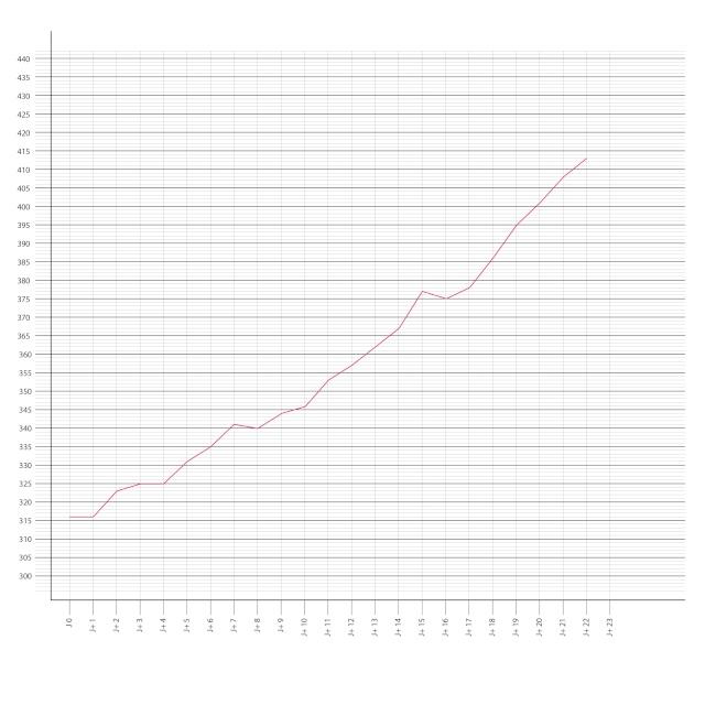 Portée 04 : IKR Kraken / CRV-PVC Europa Courbe22
