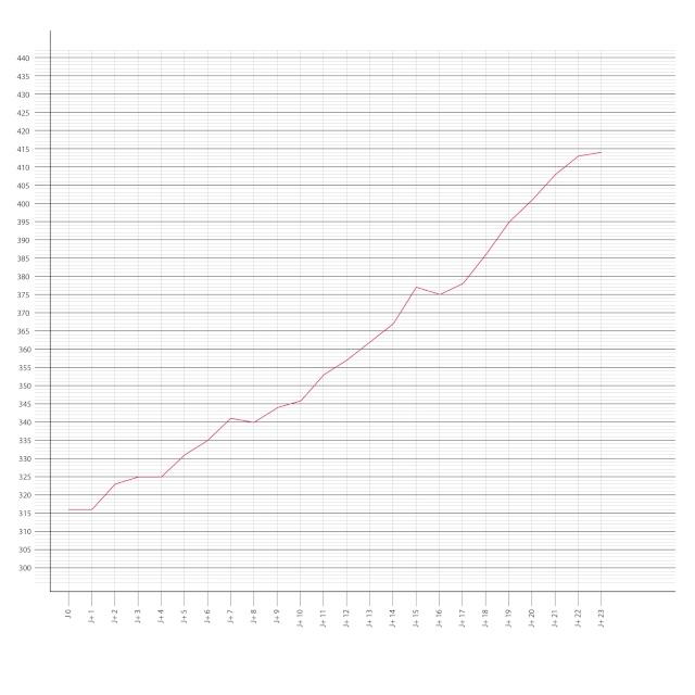 Portée 04 : IKR Kraken / CRV-PVC Europa Courbe26