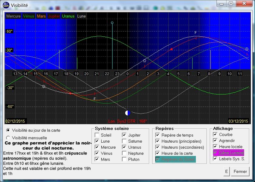 Préparation session astrophotographie / exploration résultat C2a10
