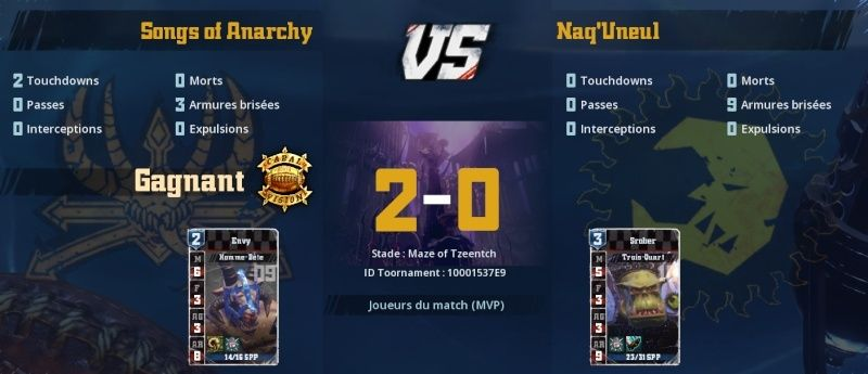 [Thalar] Songs of Anarchy 2 - 0 Naq'Uneul [Wallygator] Score10