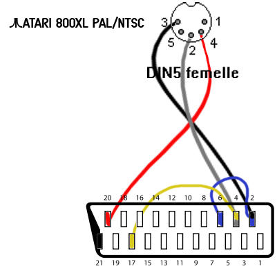 Compatibilité cable péritel ATARI XE A8ntsc11