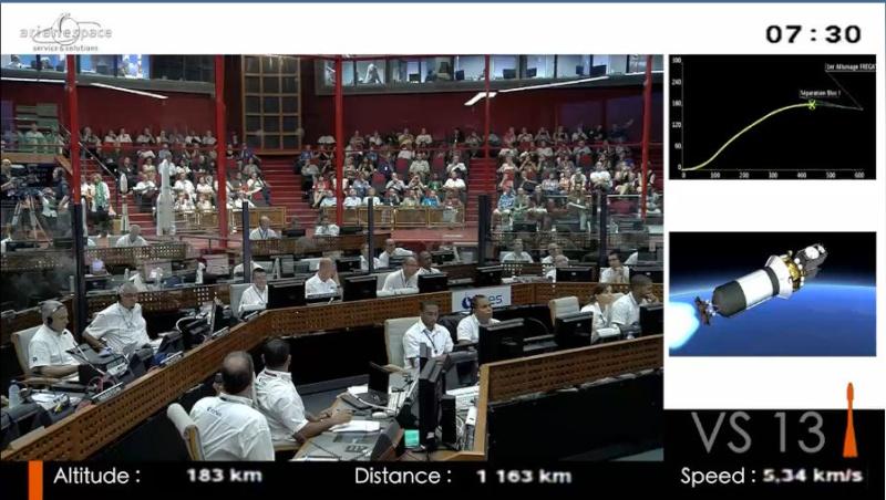 Lancement Soyouz VS13 / GALILEO - 17 décembre 2015 - Page 2 Missio11