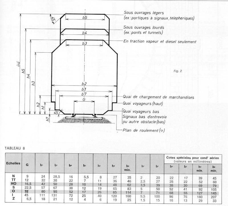 Dimensions d'un tunnel Deb33110