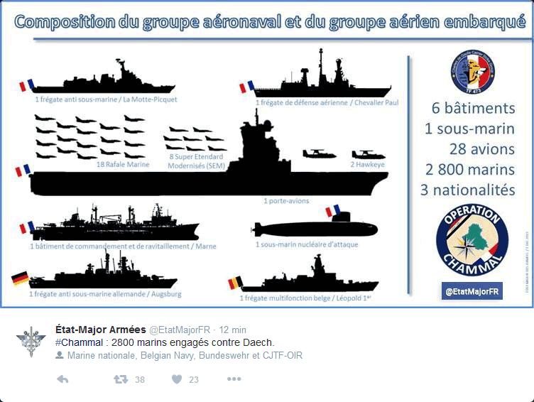 Le F930 Léopold escortera le porte-avions Charles de Gaulle - Page 5 Chamal11