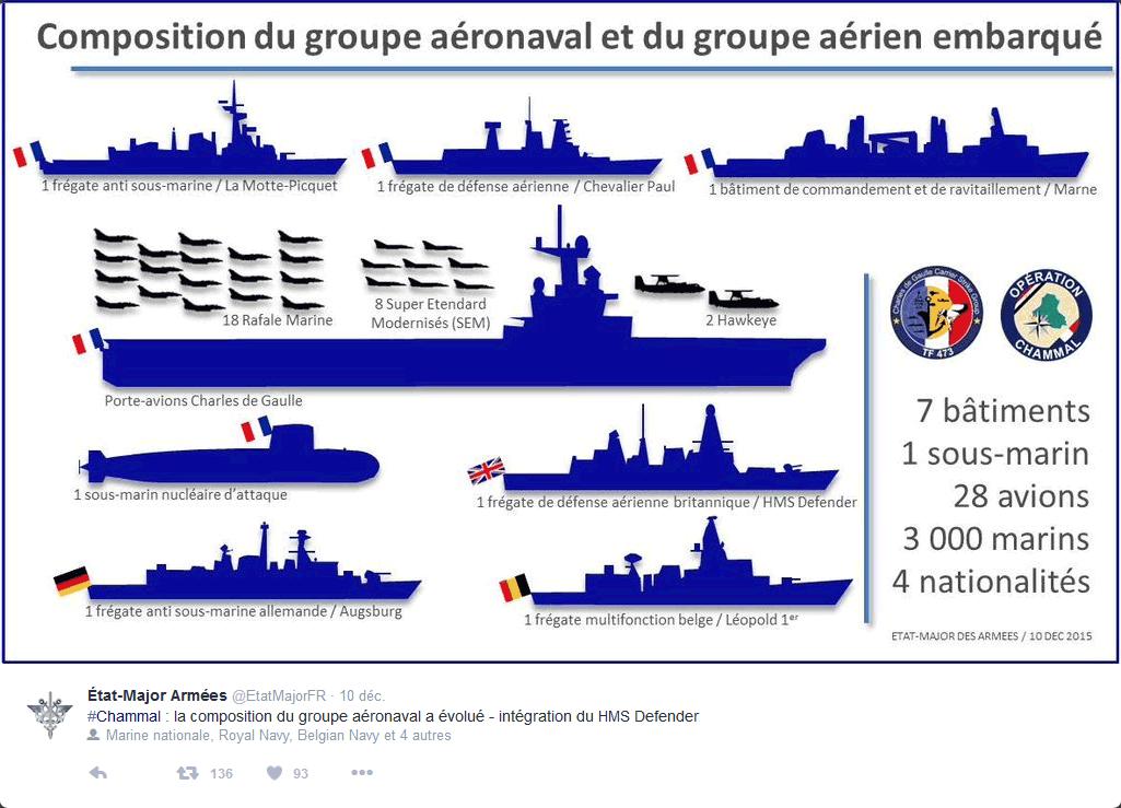 Le F930 Léopold escortera le porte-avions Charles de Gaulle - Page 5 Chamal12