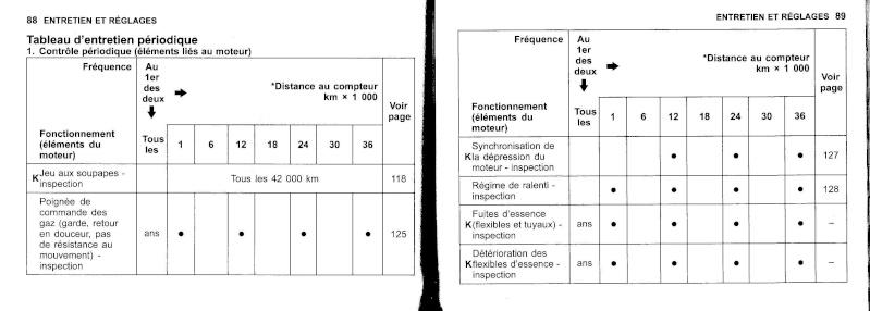 manuel du propriétaire zx6r 2009 / 2010 4510