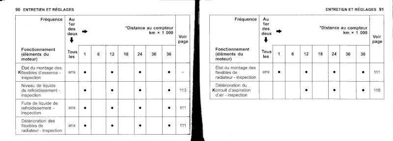 manuel du propriétaire zx6r 2009 / 2010 4610