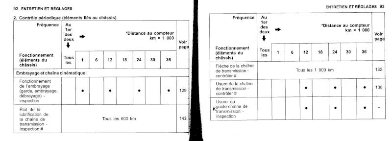 manuel du propriétaire zx6r 2009 / 2010 4710