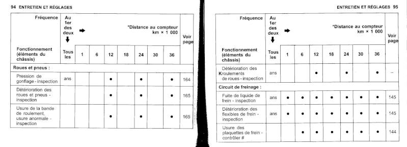 manuel du propriétaire zx6r 2009 / 2010 4810