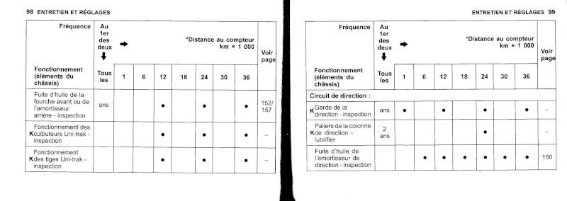 manuel du propriétaire zx6r 2009 / 2010 5010
