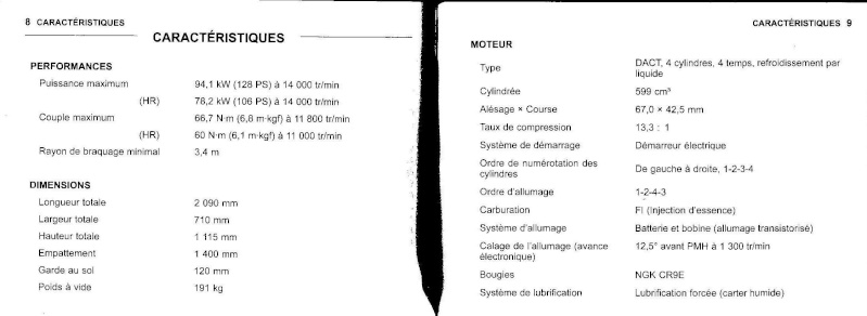 manuel du propriétaire zx6r 2009 / 2010 510