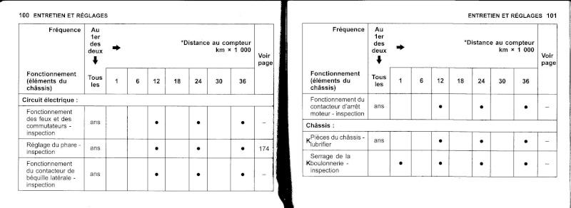 manuel du propriétaire zx6r 2009 / 2010 5110