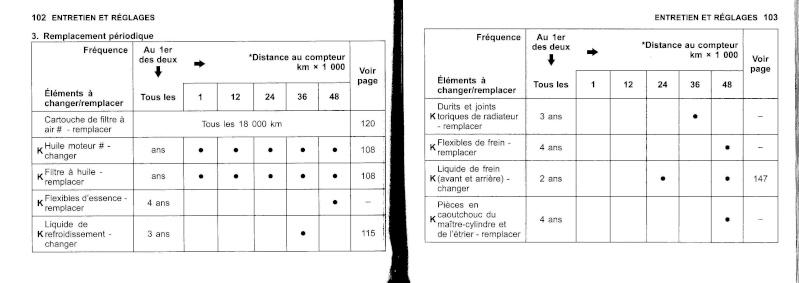 manuel du propriétaire zx6r 2009 / 2010 5210