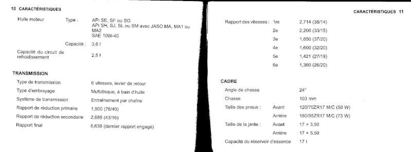 manuel du propriétaire zx6r 2009 / 2010 610