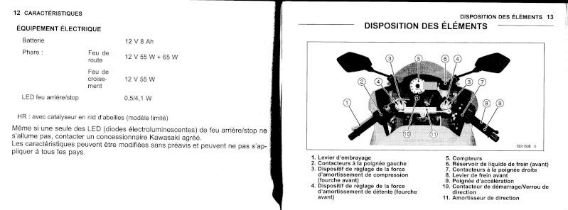 manuel du propriétaire zx6r 2009 / 2010 710