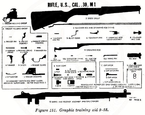 Fusil Garand M1 Garand19