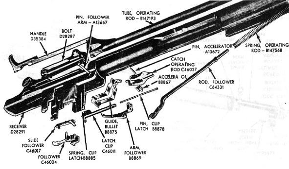Fusil Garand M1 Garand21
