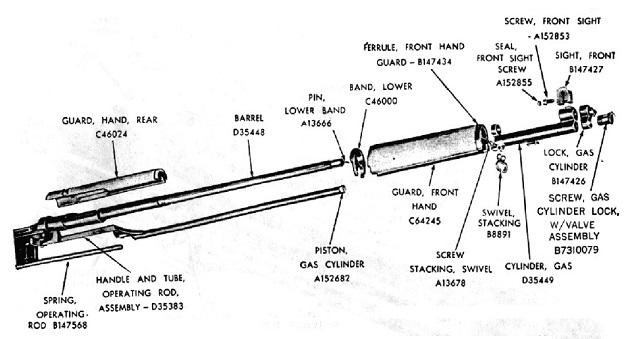 Fusil Garand M1 Garand22