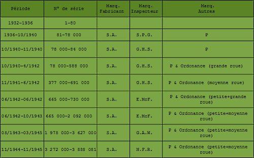 Fusil Garand M1 Marqua10